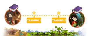 Dyscalculia training plan